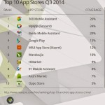 Questionable report on China's mobile games market released by Applift and Newzoo