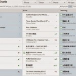 LINE's games lead Taiwan's grossing list of App Store
