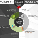 Report on Chinese mobile games market by Newzoo and TalkingData