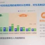 Report: online time of mobile games dropping sharply in China
